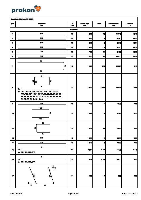 Iskaz materijala V-stup